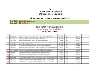 bilim sınavına girecek adayların listesi
