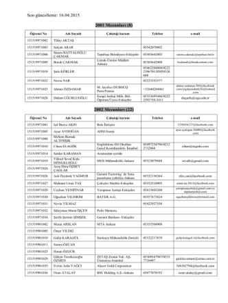 2001 Öncesi Girişli Öğrenciler (1997, 1998, 1999 ve 2000)