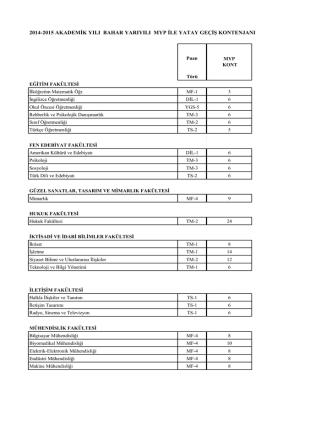 2014-2015 akademik yılı bahar yarıyılı myp ile yatay geçiş kontenjanı