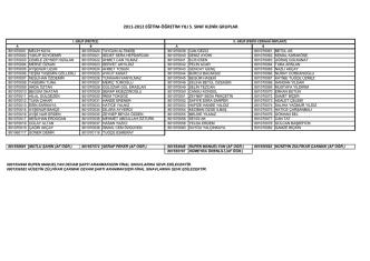 2011-2012 eğitim-öğretim yılı 5. sınıf klinik gruplar