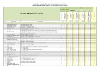 Bilişim Teknolojileri Alanı Standart Donatım Listeleri