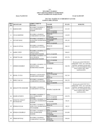 2014 Yılı Hakim ve Savcılar için lojman sıra listesini indirmek için