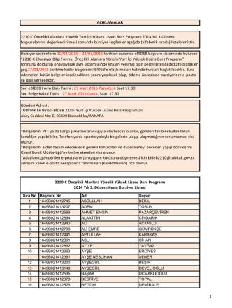 2210-C Öncelikli Alanlara Yönelik Yüksek Lisans Burs