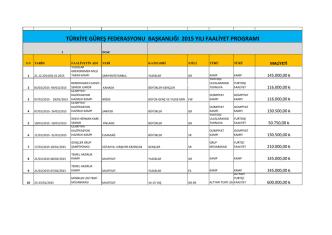 2015 Faaliyet Programı - Türkiye Güreş Federasyonu