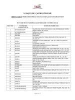 Ipard 9. Başvuru Çağrı Dönemi Sözleşme İmzalamaya Hak