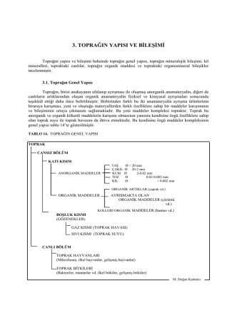 3.Bölüm Toprağın Yapısı ve Bileşimi