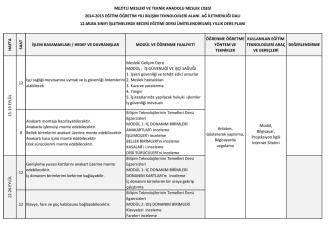 Ağ İşletmenliği Dalı İBE Planı 2014-2015