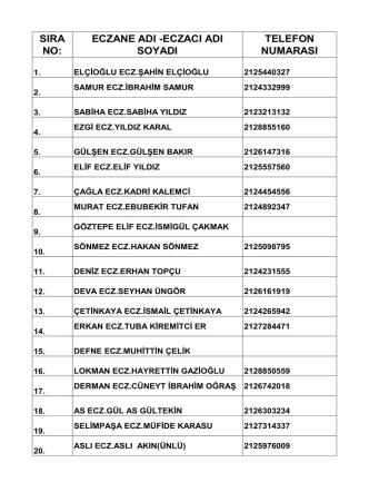 2014 Eczane Kura Çekim Sıralaması.11.07.2014