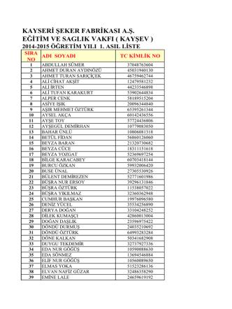 1.Asıl Liste - kayşev 2014/ 2015 ögretim dönemi 2. aday liste