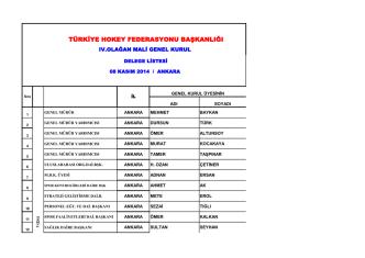 4. olağan mali genel kurul kesin delege listesi