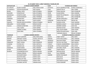 21.23 şubat 2014 1.grup anadolu yıldızlar ligi