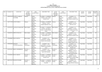 Atama Listesi (2014-1 Nolu İnha)