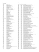 Olağan Genel Kurul Tarihleri17.09.2014