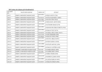 2014 yılına ait uzlaşma görevlendirmeleri: