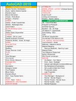 AutoCAD - 2015 Kurs Konuları