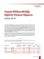 İnşaat Mühendisliği Eğitimi Vizyon Raporu