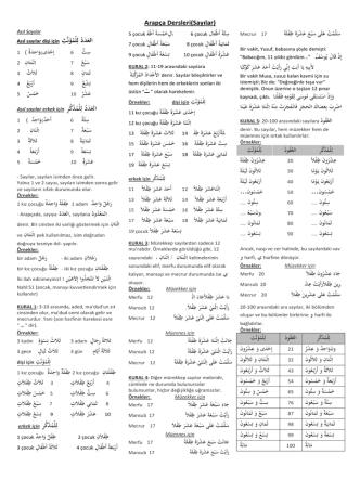 Arapça Dersleri(Sayılar) ( ( . … …
