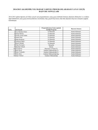 2014-2015 Akademik Yılı Bahar Yarıyılı Programlar Arası Yatay