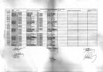 Taşra - TC Ulaştırma, Denizcilik ve Haberleşme Bakanlığı