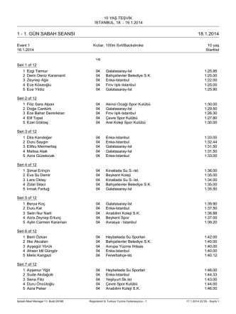 1. gün sabah seansı 18.1.2014 - İstanbul İl Yüzme Temsilciliği