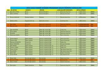 2-) 2014-2015 Farabi Değişim Programı Sonuçları