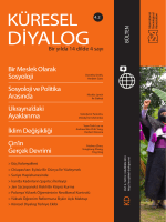 Küresel Diyalog - Global Dialogue