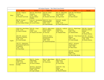 All Graduate Programs – Tüm Yüksek Lisans Dersleri Monday