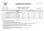 Fiyat Listesi - Alarko Carrier