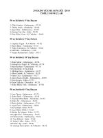29 EKİM YÜZME ŞENLİĞİ / 2014 TOPLU SONUÇLAR 50 m Kelebek