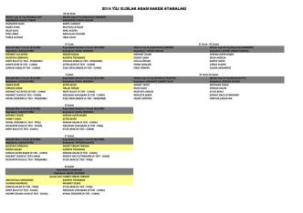 2014 yılı uluslar arası hakem atamaları