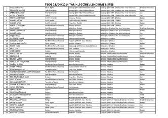 28-29 görevlendirme listesi.xlsx - sarıkaya ilçe millî eğitim müdürlüğü