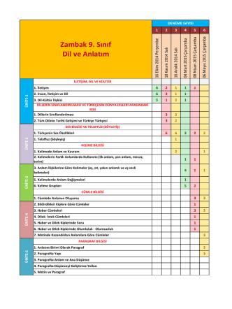 9. sınıf sınav içeriği
