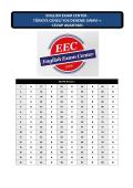 englısh exam center - türkiye geneli yds deneme sınavı
