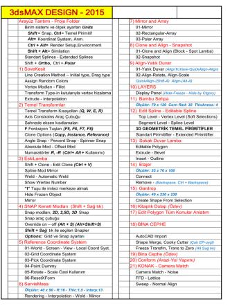 3ds MAX 2015 Kurs Konuları