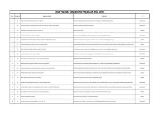 2014 yılı KOBİ MDP Asil Proje Listesi