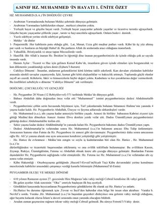 6.Sınıf Hz.Muhammedin Hayatı s.a.v. Ders Notları_Selma Çağal