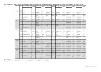 baü fen edebiyat fakültesi biyoloji bölümü 2013