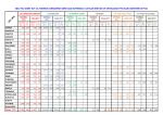 2014 Mart Ayı 3.Sınıf Tomruk Fiyatları