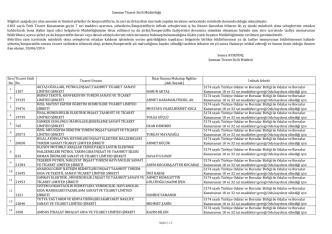 30.06.2014 tarihli ihtar listesi - Samsun Ticaret ve Sanayi Odası