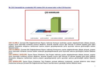 ÇED İstatistikleri 1993-2014