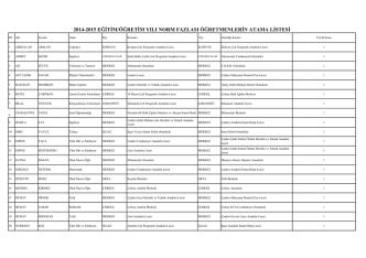 2014-2015 EĞİTİM/ÖĞRETİM YILI NORM FAZLASI