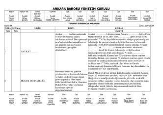 22 nisan 2014 tarihinde yapılan yönetim kurulu