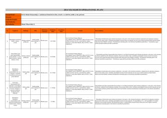 2014 yılı bahum operasyonel planı