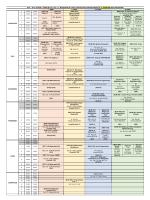 Lisans Güz II. Ögr Ders Programı - Kocaeli Üniversitesi Bilgisayar