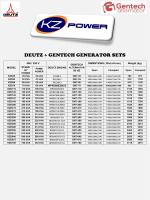 DEUTZ + GENTECH GENERATOR SETS