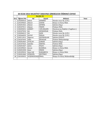 30 ocak 2014 muafiyet sınavına girebilecek öğrenci listesi