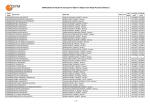 EKPSS-2014/2 Yerleştirme Sonuçlarına İlişkin En Küçük ve En