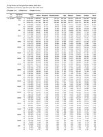 Yıllara göre illerin yaş grubu ve cinsiyet ayrıntısında nüfusu için