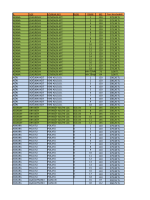 1 120 279,38 TL ADANA ÇUKUROVA GÜVENL