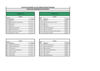 2014-2015 akademik yılı güz dönemi intibak programı bilgisayar